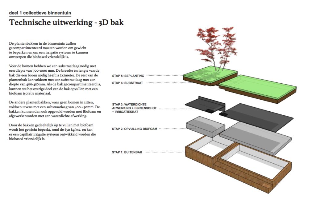 Technisch ontwerp Rooflife / MVRDV